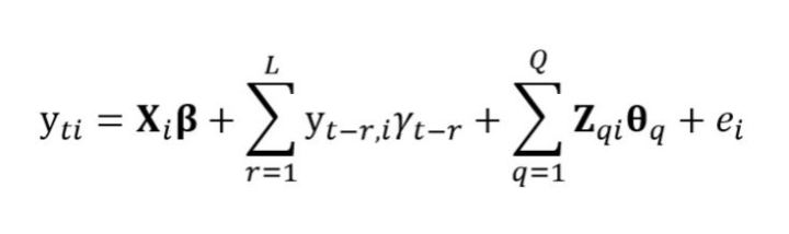 VAM Formula