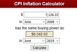 CPI Screenshot